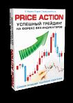 Price-Action-foreks-obuchayushhiy-vidokurs
