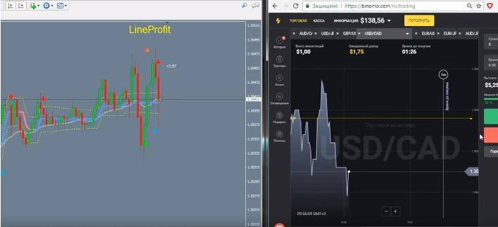LineProfit_trade